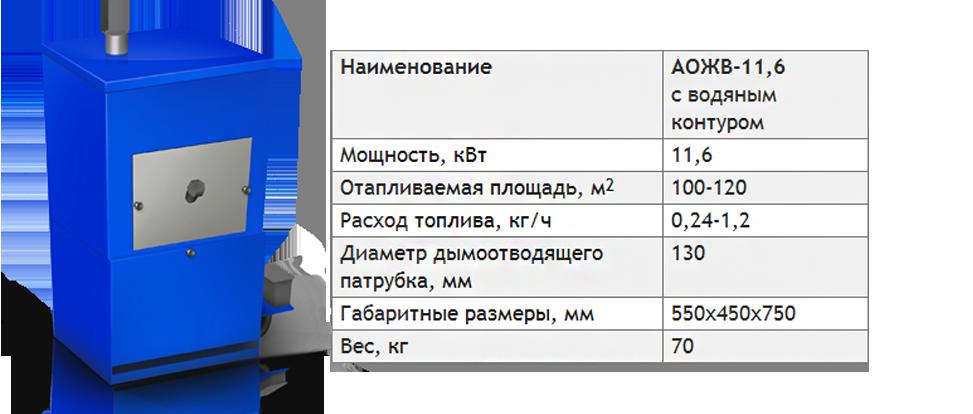 АОЖВ 11,6