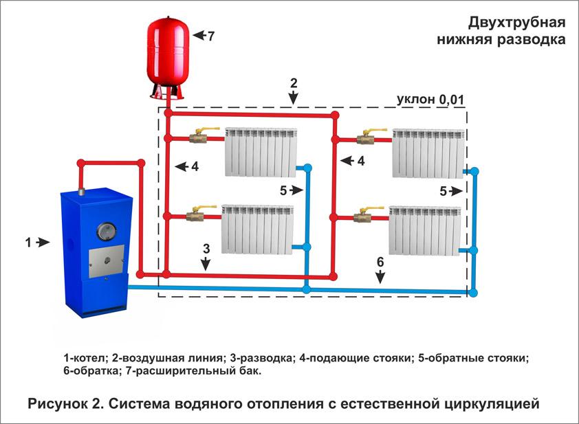Температуру в помещениях легче